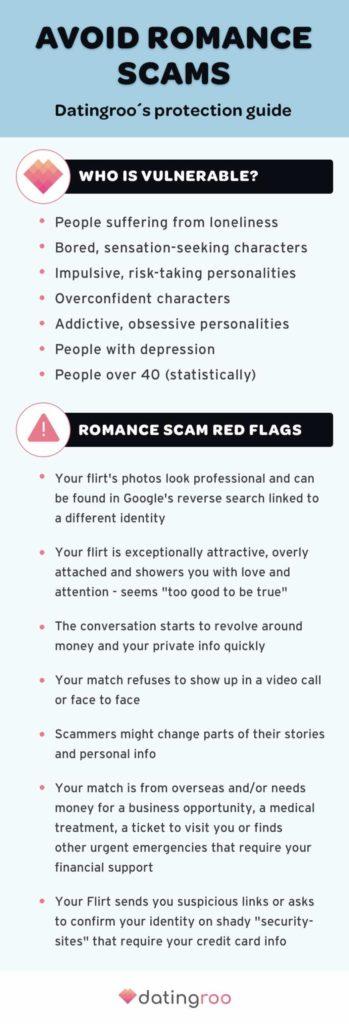 Datingroos Tipps, um Liebesbetrug im Internet zu vermeiden